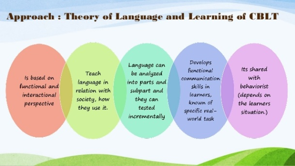 competency-based-language-teaching-cblt-5-638