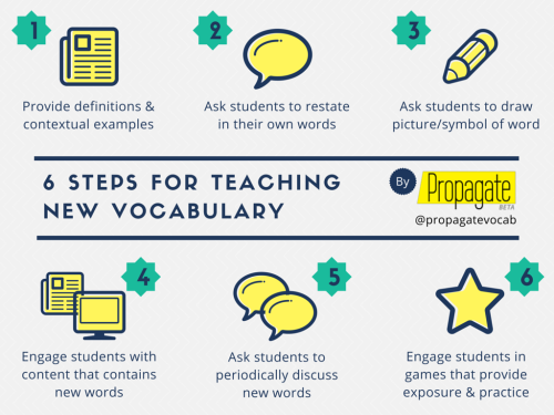 6 New Steps for Teaching Vocabulary