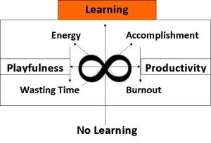 Classroom Management Polarity