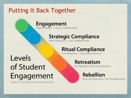 engaging-our-online-students-12-638
