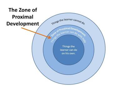 the-zone-of-proximal-development