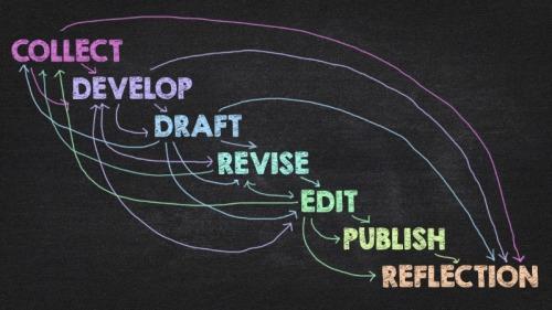writingprocess_main.jpg