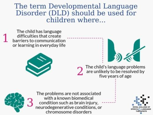 Language-Disorders-RCSLT